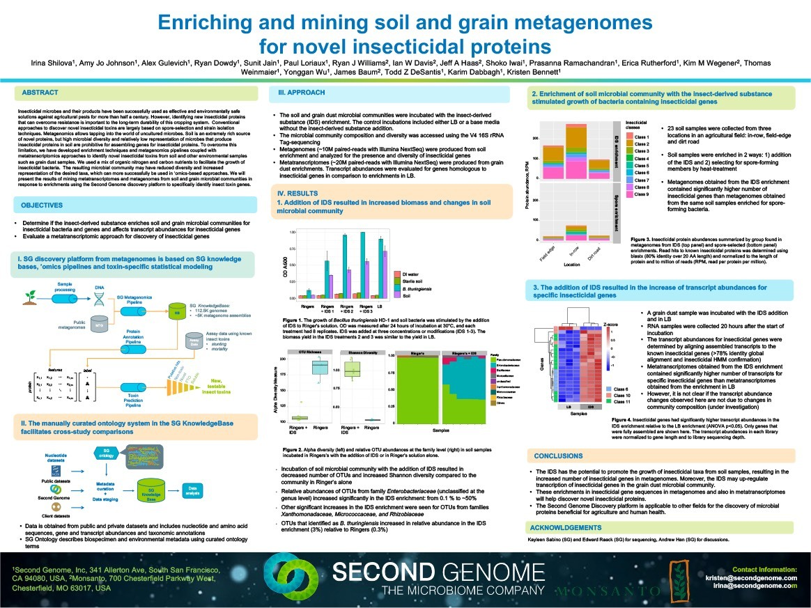 Second Genome   Posters